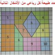 تصحيح التمارين في الرياضيات السادسة إبتدائي - درس المضلعات : الرباعيات الخاصة