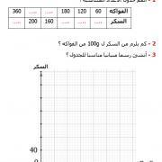 تصحيح التمارين التطبيقية  في الرياضيات الأولى إعدادي - درس التناسبية