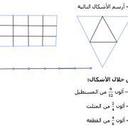 تصحيح التمارين التطبيقية  في الرياضيات السادسة إبتدائي - درس الأعداد الكس...
