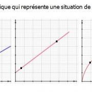 Exercices corrigés de maths 6éme - La proportionnalit...