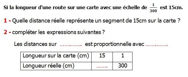 Exercices de maths 5éme - La proportionnalité l'échelle