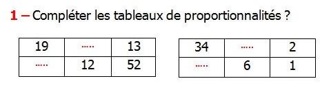 Exercices De Maths 5eme La Proportionnalite