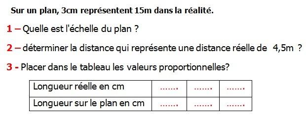 Exercices De Maths 5eme La Proportionnalite L Echelle