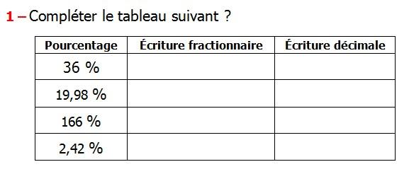 Exercices Corriges De Maths 5eme Le Pourcentage Mathematique الرياضيات جميع المستويات