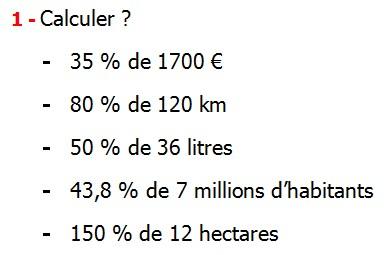 Exercices corrigés de maths 6éme - Le pourcentage ...