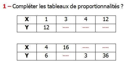 Exercices De Maths 6eme La Proportionnalite 1